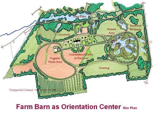 Duke Farms Plan